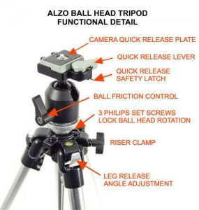 tripod diagram 301 moved permanently #9